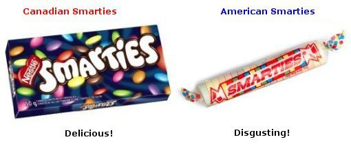 Canadian Candy is Better - Tim Challies Smarties Canada
