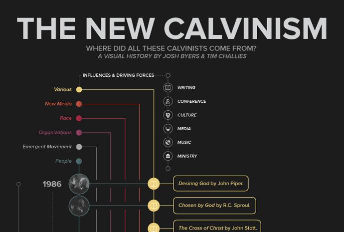 New Calvinism Timeline