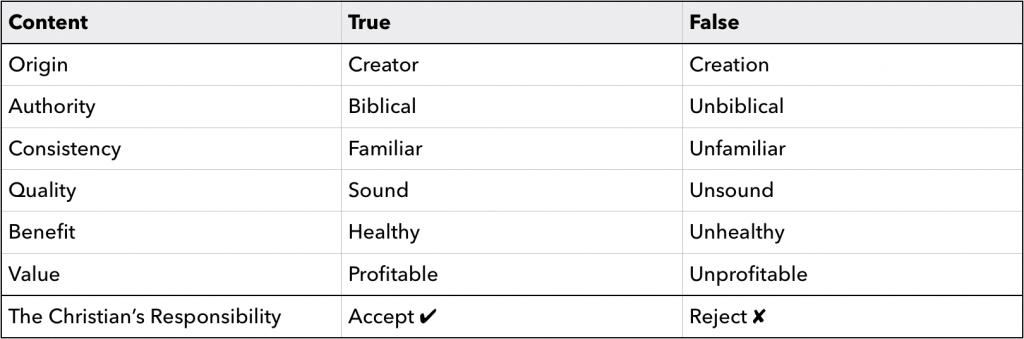 False Teachers - 2 Kinds of Doctrine
