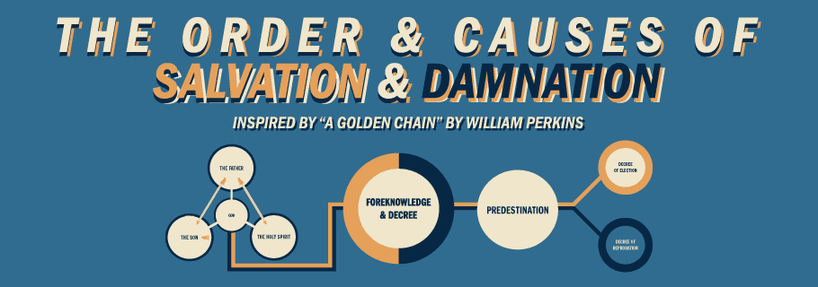 New Infographic: The Order and Causes of Salvation and Damnation
