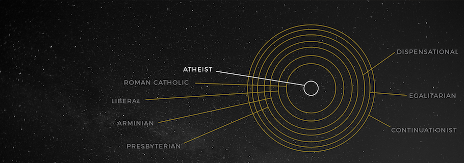 Why I Am Not Atheist